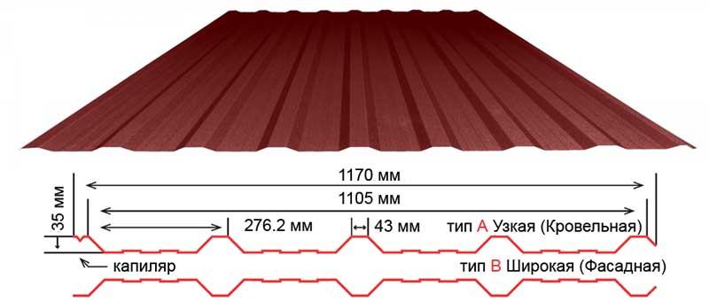 Профнастил Т-35 Металлопрофиль Схема