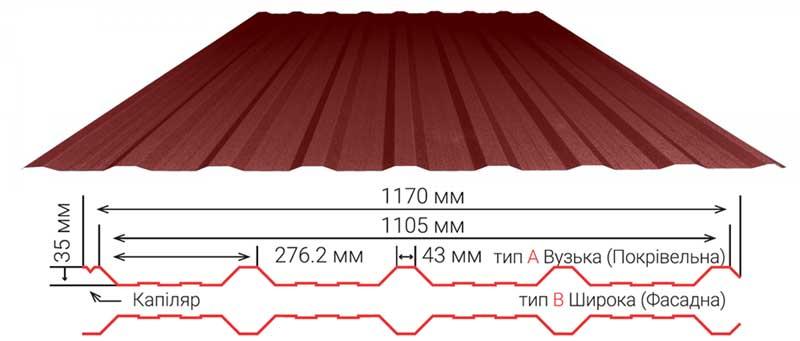 Схема Профнастил Т35