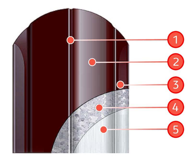 Форма і Покриття штахети