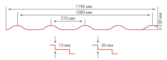 Параметры металлочерепицы Siena