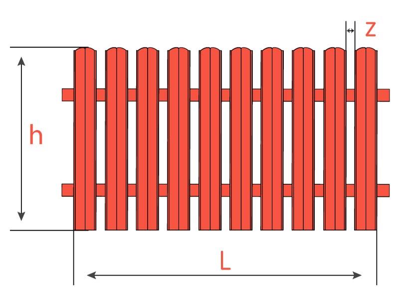 Калькулятор металевого штахетника для забору